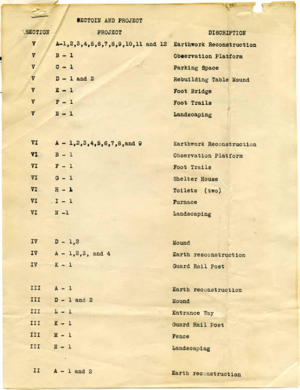 Fort Ancient map key (1 of 2) document
