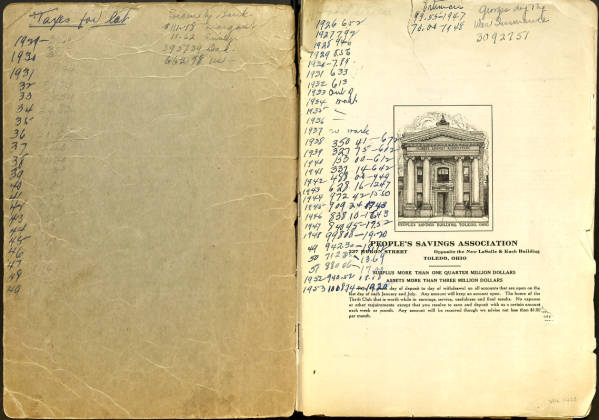 George and Ottilie Botzenhardt account books, 1938-1960