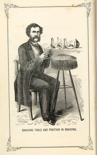 'Braiding Table and Position in Braiding' illustration