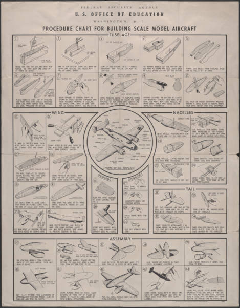 'Procedure Chart for Building Scale Model Aircraft' poster