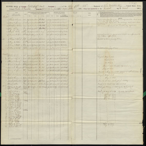 55th Ohio Volunteer Infantry Regiment field and staff muster rolls
