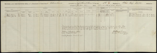 55th Ohio Volunteer Infantry Regiment muster documents