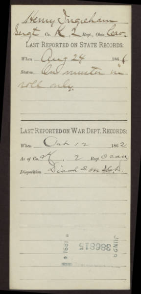 Soldier cards, letter I, 2nd Ohio Volunteer Cavalry Regiment