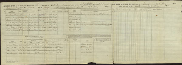 3rd Ohio Volunteer Cavalry Regiment muster roll of the field and staff