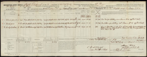 3rd Ohio Volunteer Cavalry Regiment muster-out rolls of hospital detachments