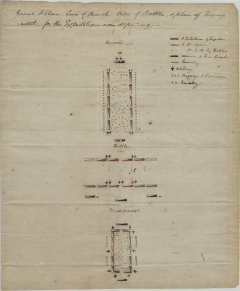 Arthur St. Clair 1791 Orders of March, Battle and Encampment