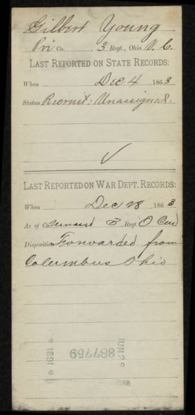 Soldier cards, letter Y, 3rd Ohio Volunteer Cavalry Regiment